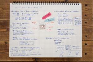 早苗久美子・SDカードの種類と選び方